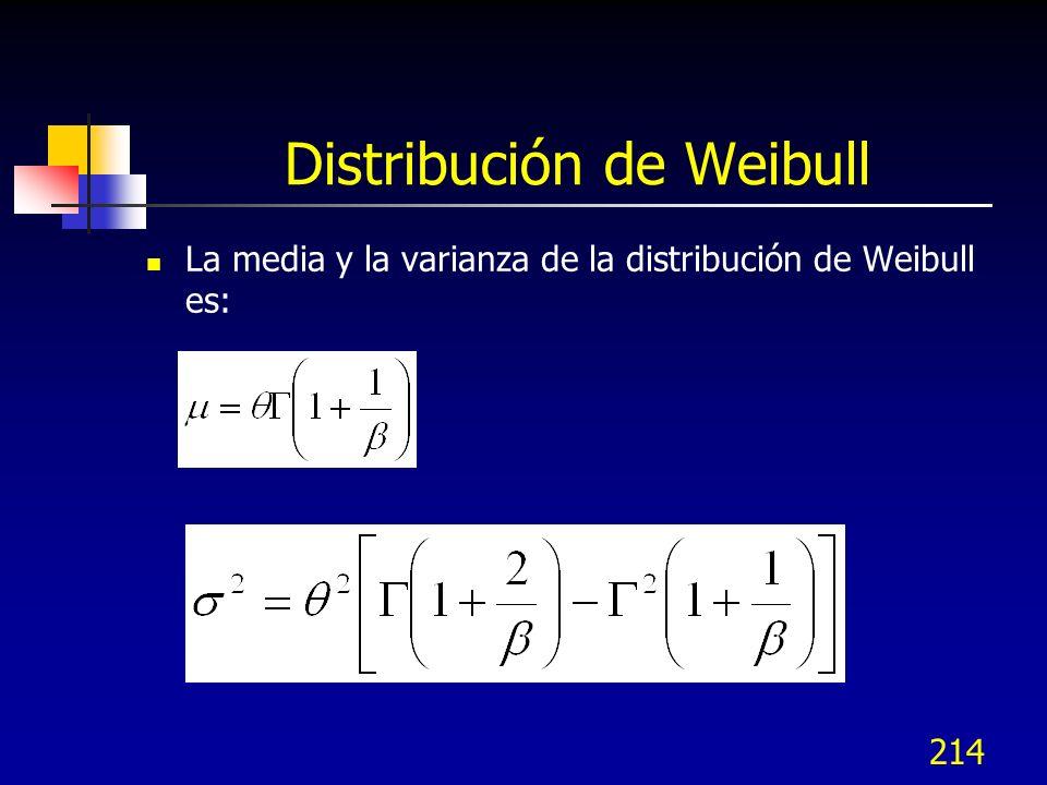 214 Distribución de Weibull La media y la varianza de la distribución de Weibull es: