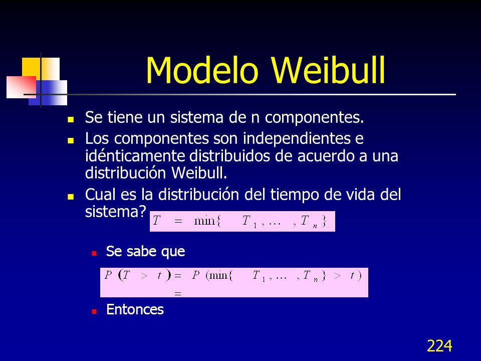 224 Se tiene un sistema de n componentes. Los componentes son independientes e idénticamente distribuidos de acuerdo a una distribución Weibull. Cual