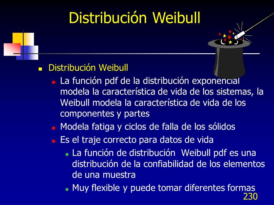 230 Distribución Weibull La función pdf de la distribución exponencial modela la característica de vida de los sistemas, la Weibull modela la caracter
