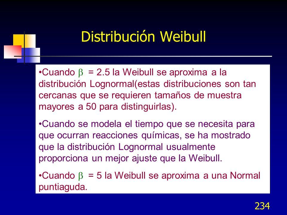 234 Cuando = 2.5 la Weibull se aproxima a la distribución Lognormal(estas distribuciones son tan cercanas que se requieren tamaños de muestra mayores