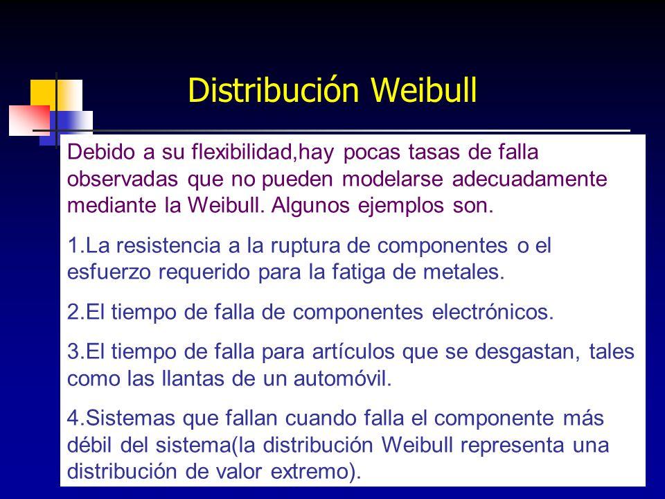 235 Debido a su flexibilidad,hay pocas tasas de falla observadas que no pueden modelarse adecuadamente mediante la Weibull. Algunos ejemplos son. 1.La