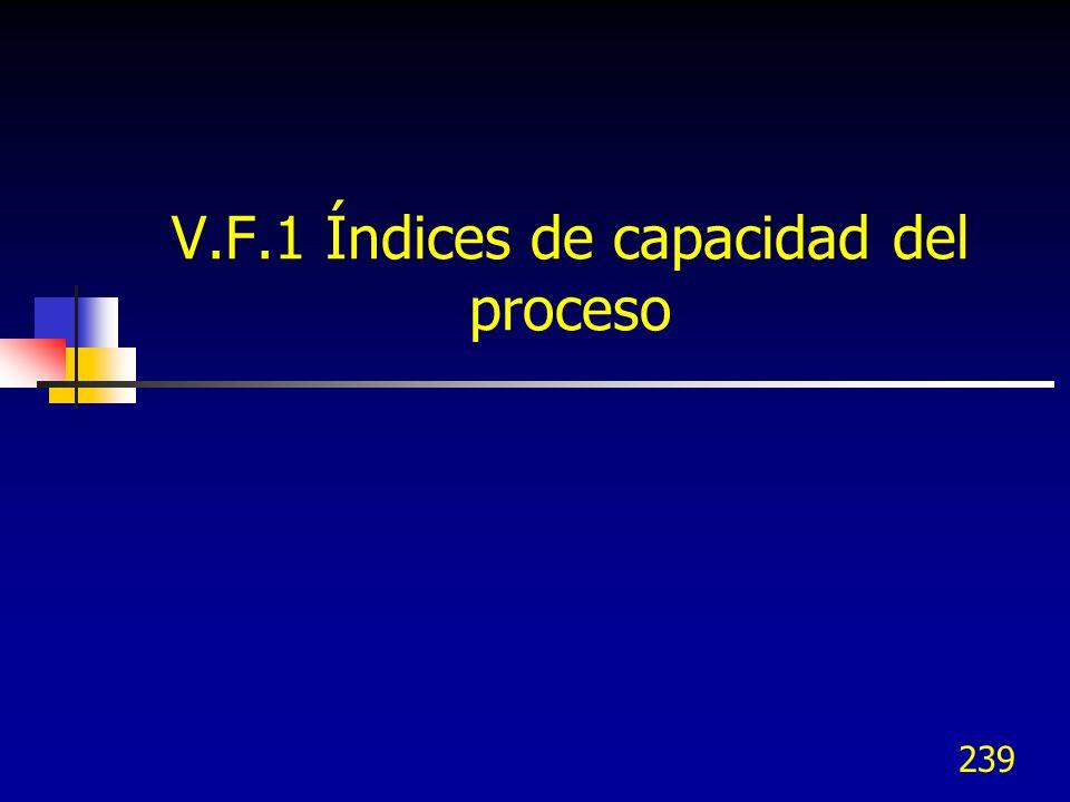 239 V.F.1 Índices de capacidad del proceso