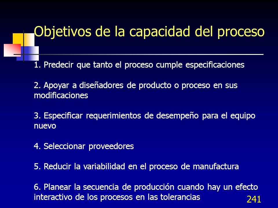 241 Objetivos de la capacidad del proceso 1. Predecir que tanto el proceso cumple especificaciones 2. Apoyar a diseñadores de producto o proceso en su