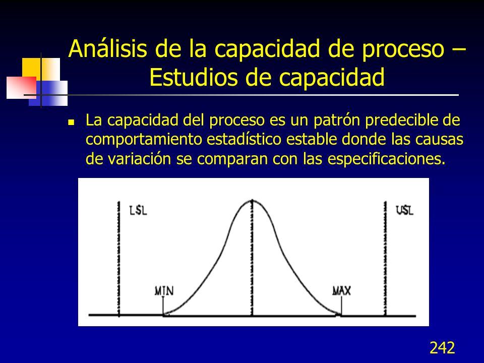 242 Análisis de la capacidad de proceso – Estudios de capacidad La capacidad del proceso es un patrón predecible de comportamiento estadístico estable
