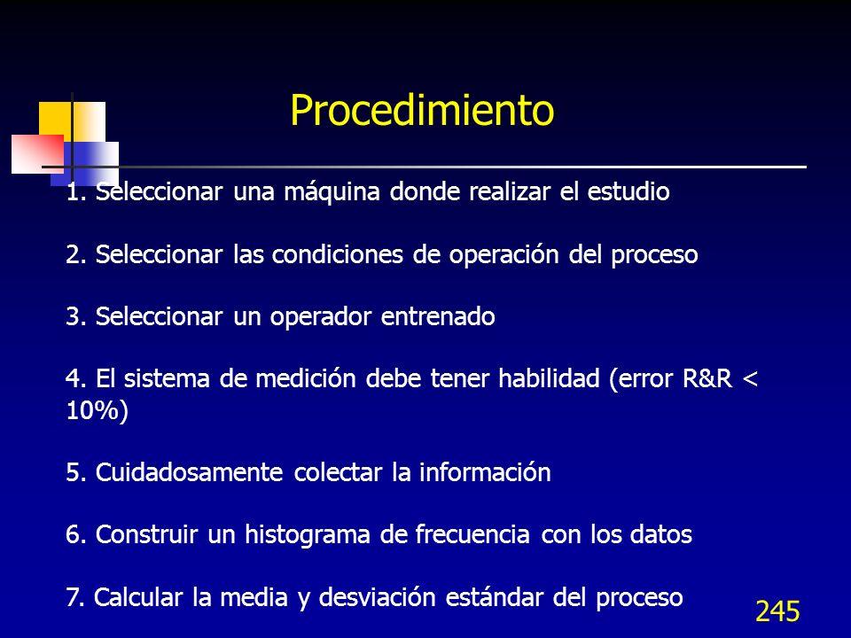245 Procedimiento 1. Seleccionar una máquina donde realizar el estudio 2. Seleccionar las condiciones de operación del proceso 3. Seleccionar un opera