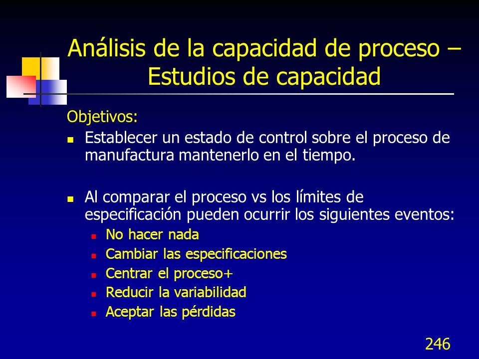 246 Objetivos: Establecer un estado de control sobre el proceso de manufactura mantenerlo en el tiempo. Al comparar el proceso vs los límites de espec