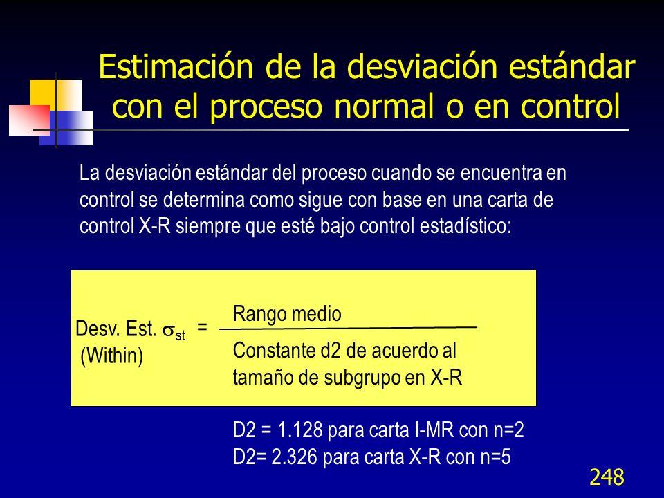 248 La desviación estándar del proceso cuando se encuentra en control se determina como sigue con base en una carta de control X-R siempre que esté ba