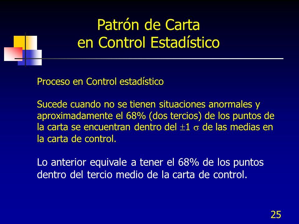 25 Proceso en Control estadístico Sucede cuando no se tienen situaciones anormales y aproximadamente el 68% (dos tercios) de los puntos de la carta se