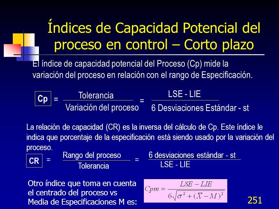 251 El índice de capacidad potencial del Proceso (Cp) mide la variación del proceso en relación con el rango de Especificación. Cp = Tolerancia Variac