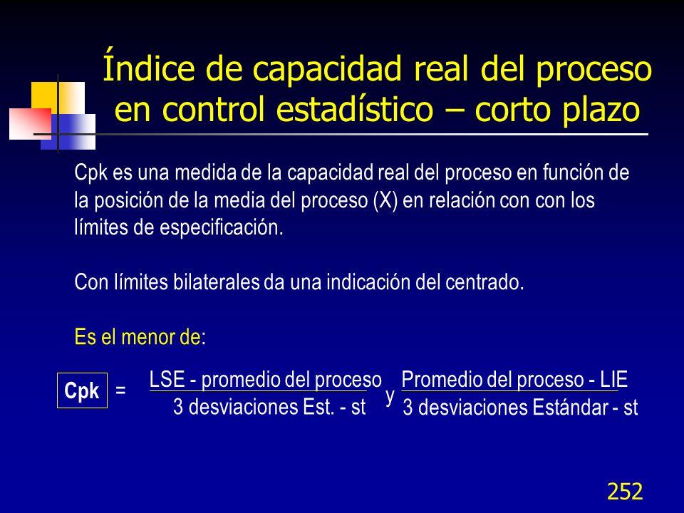 252 Cpk es una medida de la capacidad real del proceso en función de la posición de la media del proceso (X) en relación con con los límites de especi