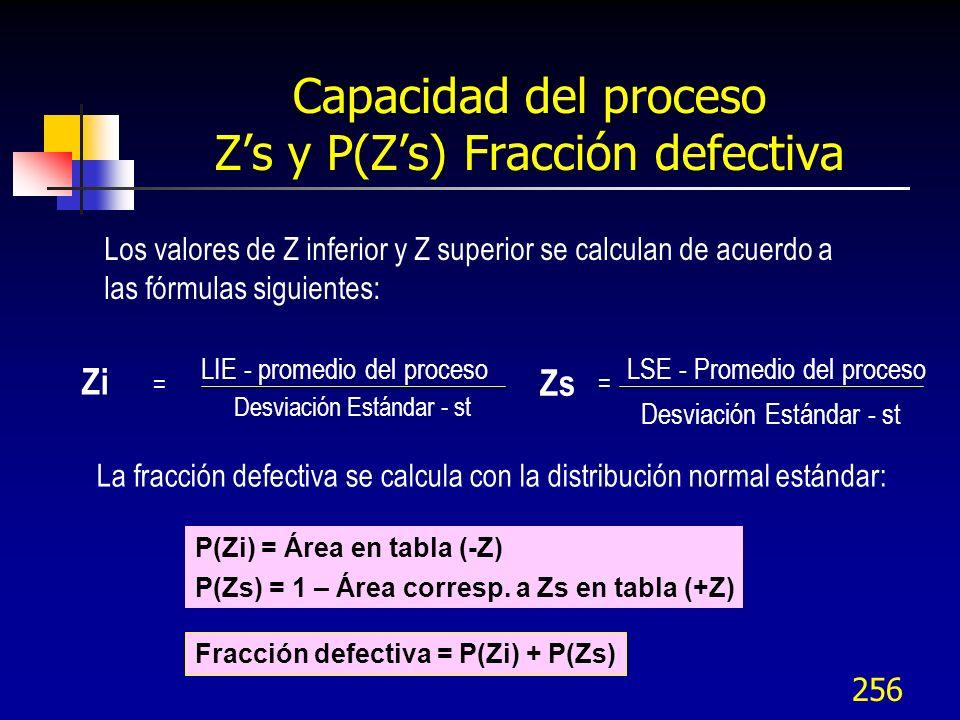 256 Los valores de Z inferior y Z superior se calculan de acuerdo a las fórmulas siguientes: Zi = LIE - promedio del proceso Desviación Estándar - st