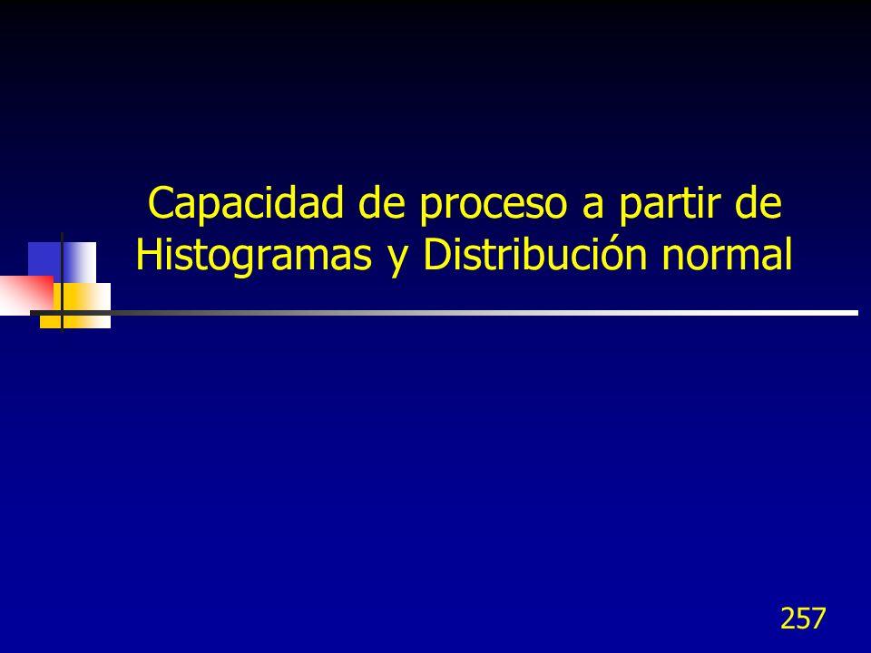 257 Capacidad de proceso a partir de Histogramas y Distribución normal