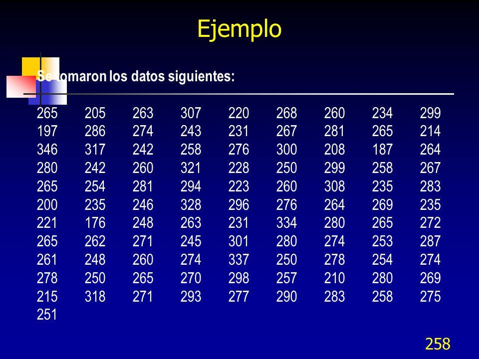 258 Ejemplo Se tomaron los datos siguientes: 265205263307220268260234299 197286274243231267281265214 346317242258276300208187264 280242260321228250299