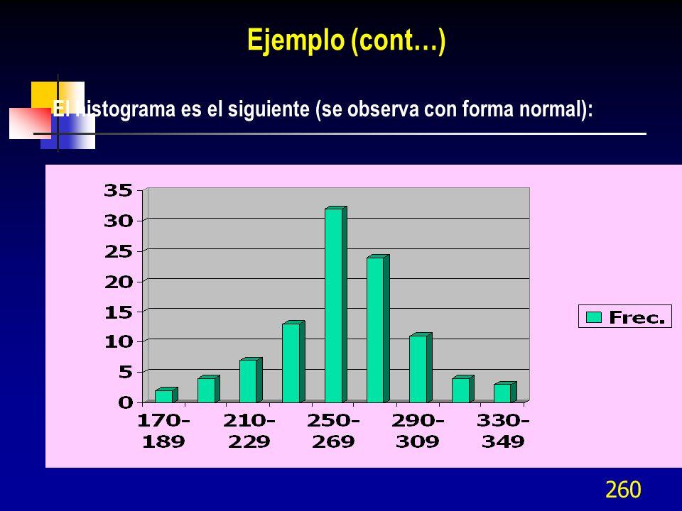 260 Ejemplo (cont…) El histograma es el siguiente (se observa con forma normal):
