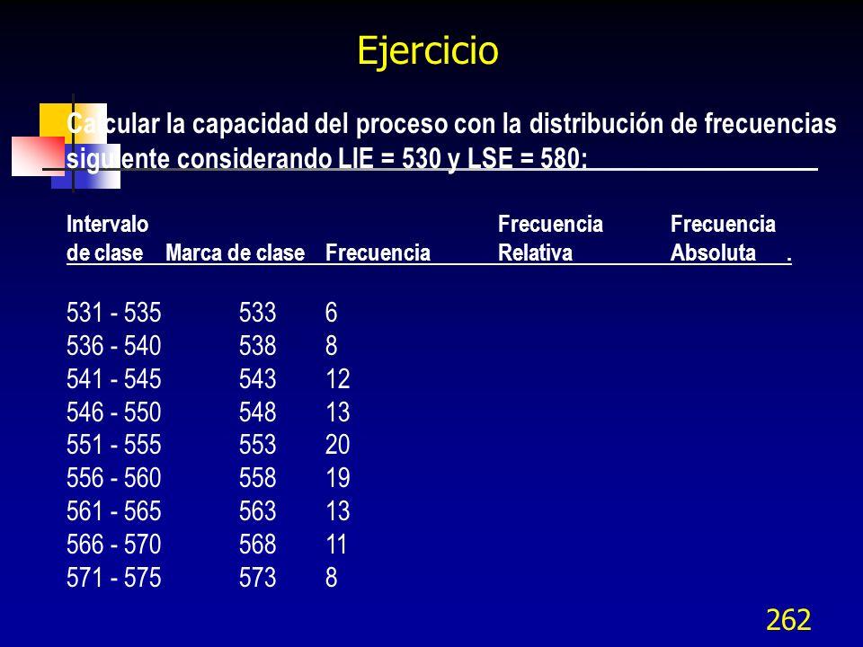 262 Ejercicio Calcular la capacidad del proceso con la distribución de frecuencias siguiente considerando LIE = 530 y LSE = 580: IntervaloFrecuenciaFr