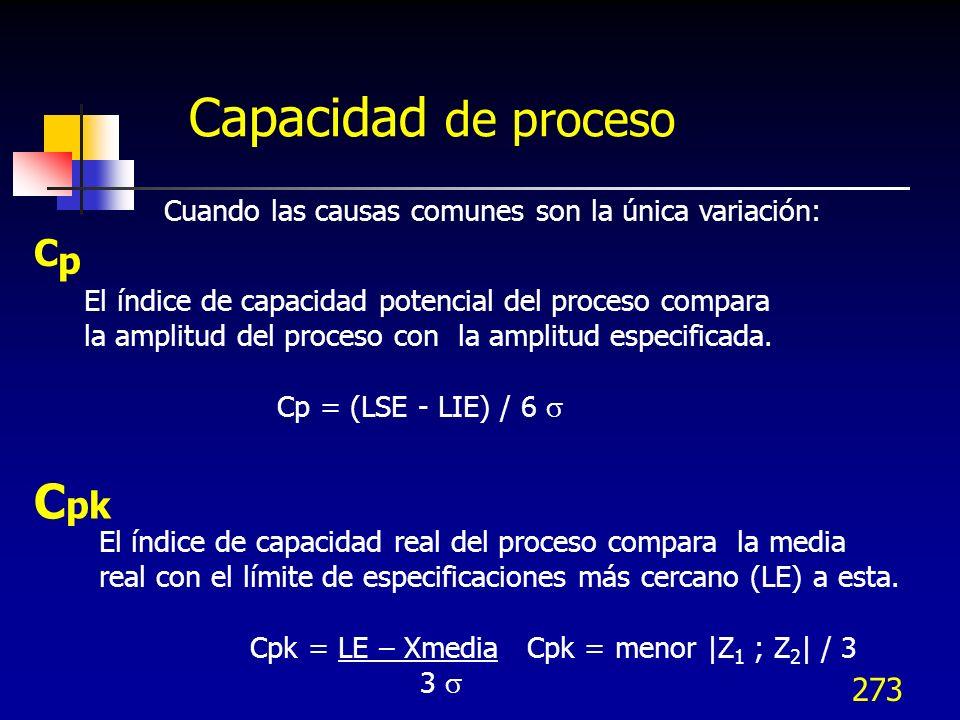 273 Capacidad de proceso Cuando las causas comunes son la única variación: C p El índice de capacidad potencial del proceso compara la amplitud del pr