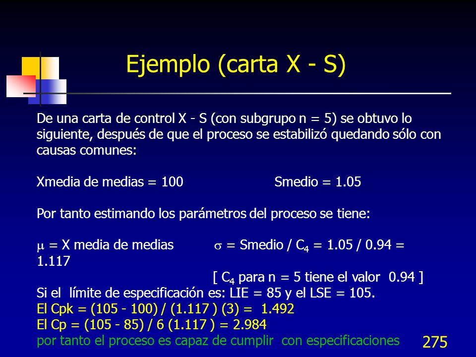 275 Ejemplo (carta X - S) De una carta de control X - S (con subgrupo n = 5) se obtuvo lo siguiente, después de que el proceso se estabilizó quedando