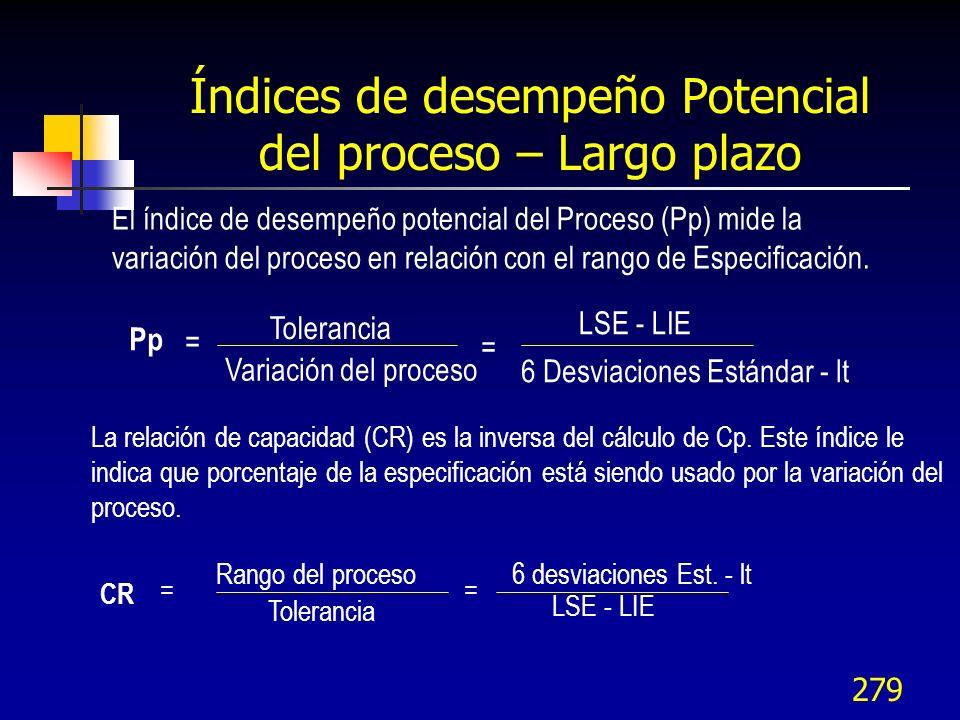 279 El índice de desempeño potencial del Proceso (Pp) mide la variación del proceso en relación con el rango de Especificación. Pp = Tolerancia Variac