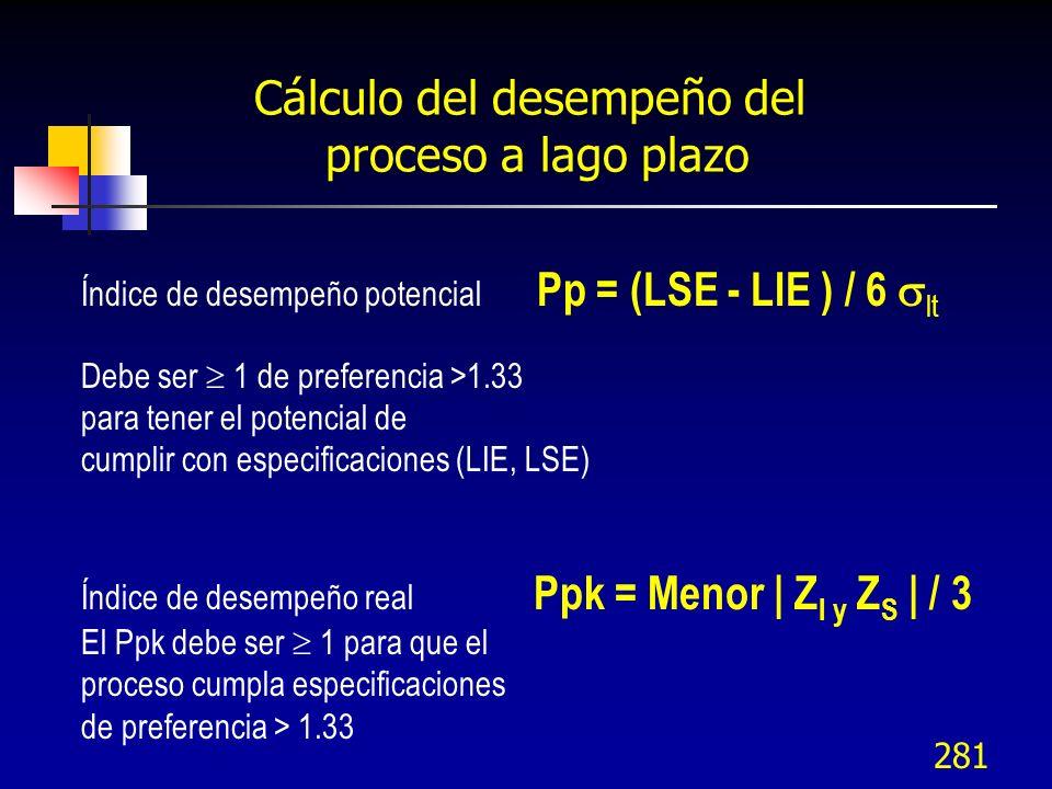 281 Cálculo del desempeño del proceso a lago plazo Índice de desempeño potencial Pp = (LSE - LIE ) / 6 lt Debe ser 1 de preferencia >1.33 para tener e