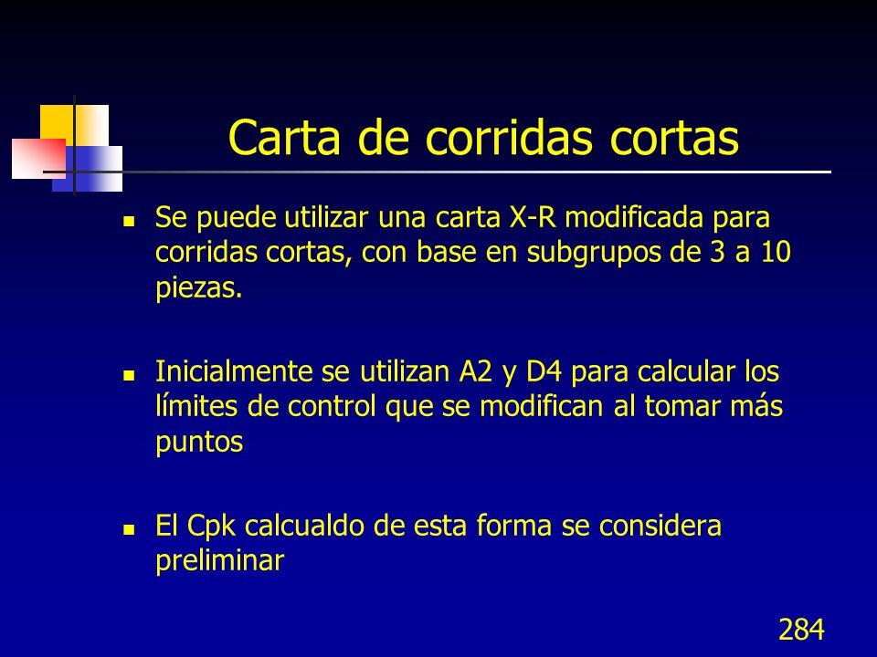 284 Carta de corridas cortas Se puede utilizar una carta X-R modificada para corridas cortas, con base en subgrupos de 3 a 10 piezas. Inicialmente se