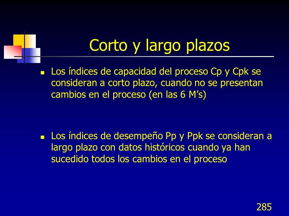 Corto y largo plazos Los índices de capacidad del proceso Cp y Cpk se consideran a corto plazo, cuando no se presentan cambios en el proceso (en las 6