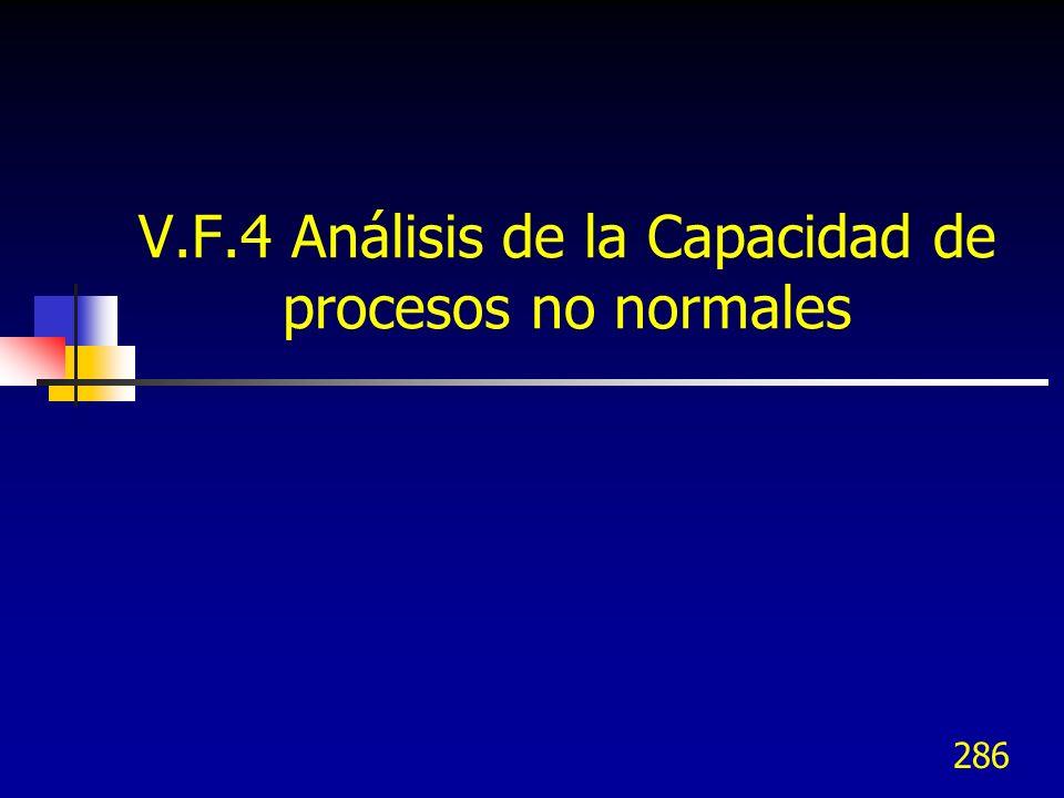 286 V.F.4 Análisis de la Capacidad de procesos no normales