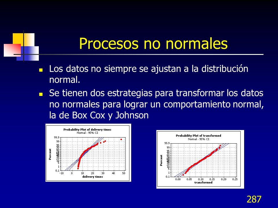 287 Procesos no normales Los datos no siempre se ajustan a la distribución normal. Se tienen dos estrategias para transformar los datos no normales pa