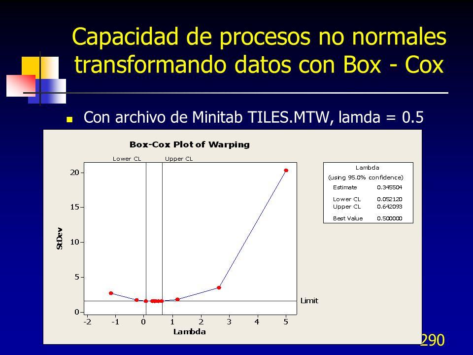 290 Capacidad de procesos no normales transformando datos con Box - Cox Con archivo de Minitab TILES.MTW, lamda = 0.5