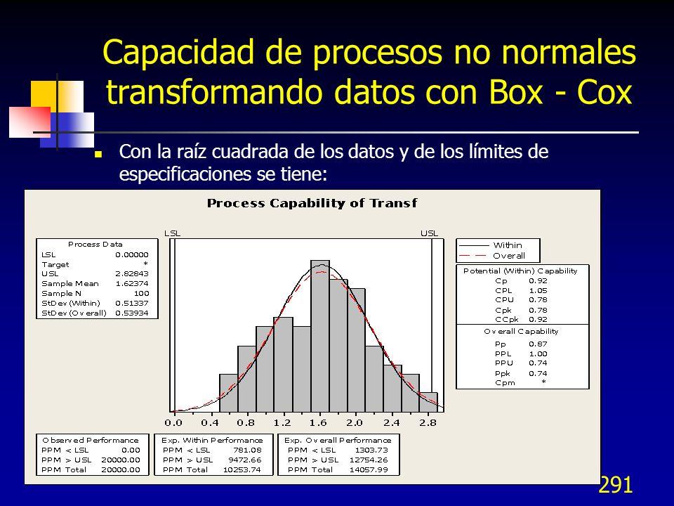 291 Capacidad de procesos no normales transformando datos con Box - Cox Con la raíz cuadrada de los datos y de los límites de especificaciones se tien