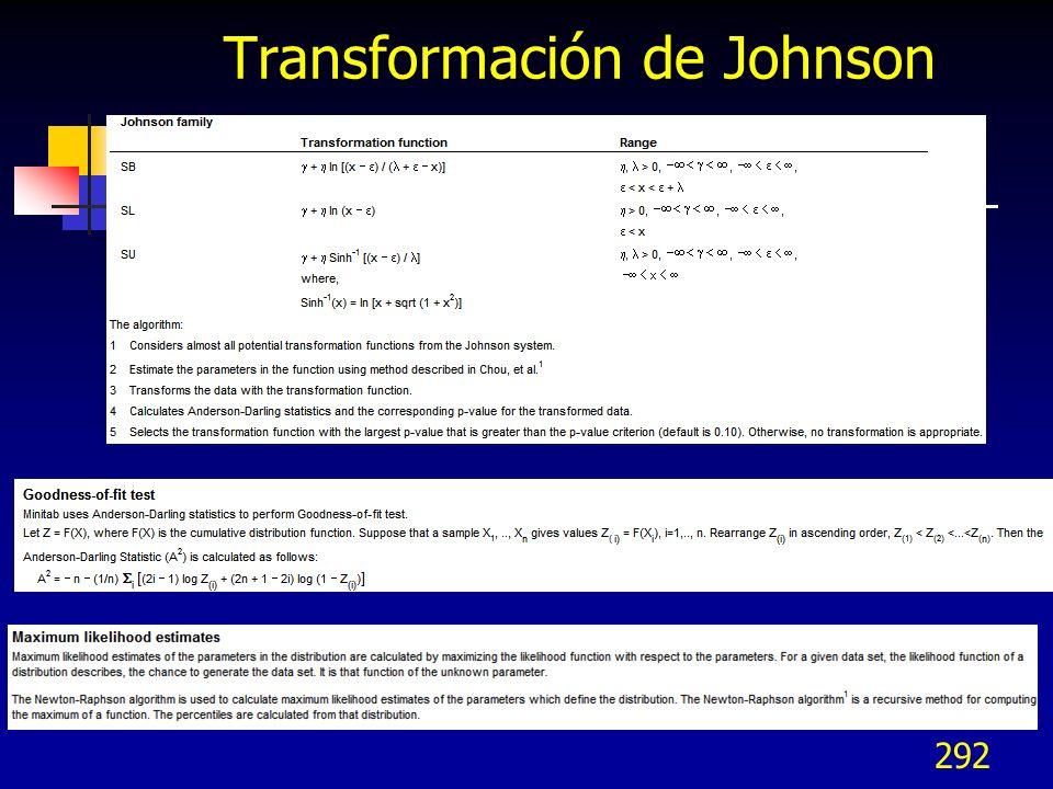 292 Transformación de Johnson Minitab selecciona la función de transformación de tres tipos de funciones (SB, SL y SU), para tener muchas opciones