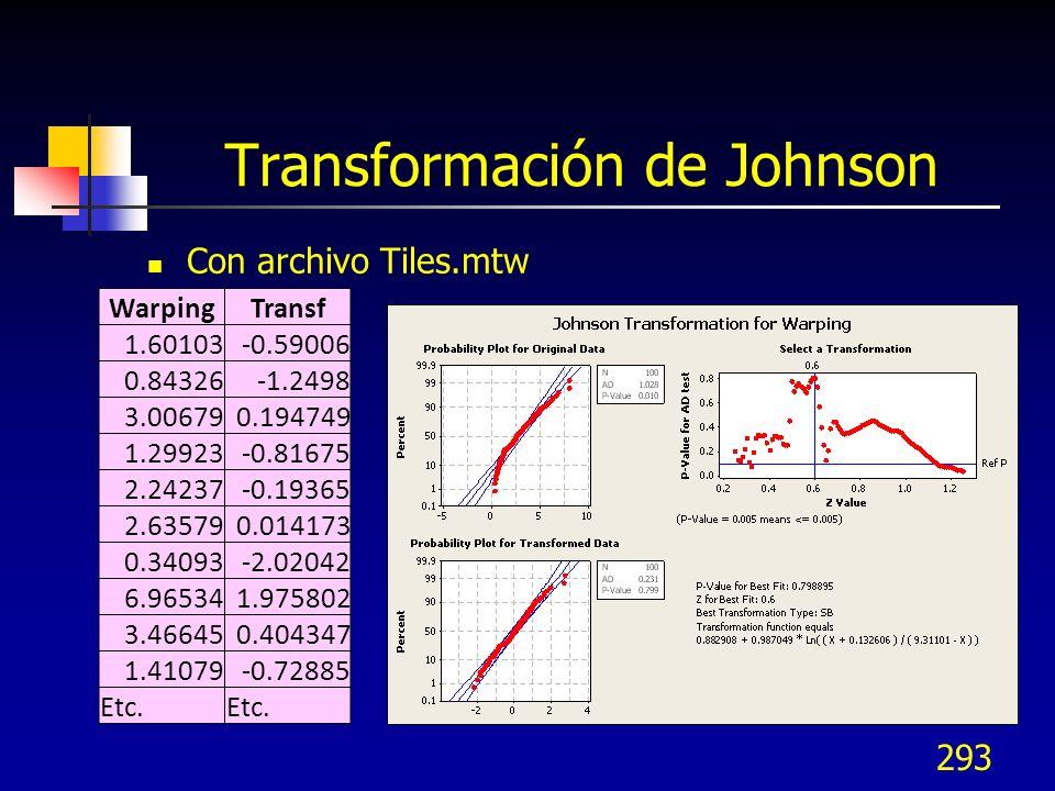 Transformación de Johnson Con archivo Tiles.mtw 293 WarpingTransf 1.60103-0.59006 0.84326-1.2498 3.006790.194749 1.29923-0.81675 2.24237-0.19365 2.635