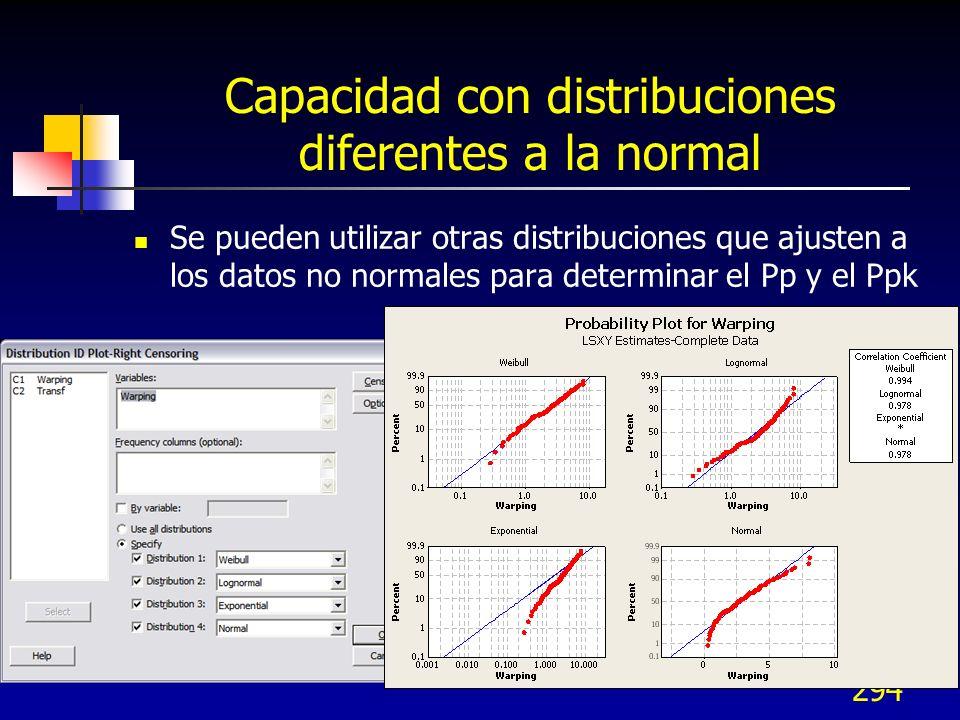 294 Capacidad con distribuciones diferentes a la normal Se pueden utilizar otras distribuciones que ajusten a los datos no normales para determinar el