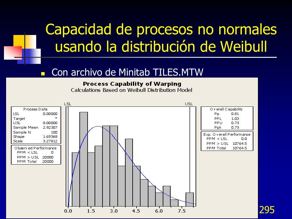295 Capacidad de procesos no normales usando la distribución de Weibull Con archivo de Minitab TILES.MTW