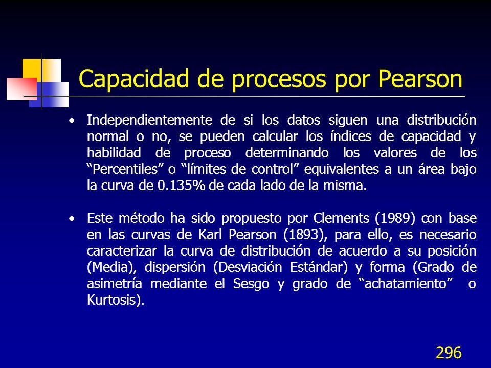 296 Capacidad de procesos por Pearson Independientemente de si los datos siguen una distribución normal o no, se pueden calcular los índices de capaci