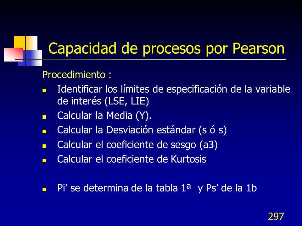297 Capacidad de procesos por Pearson Procedimiento : Identificar los límites de especificación de la variable de interés (LSE, LIE) Calcular la Media