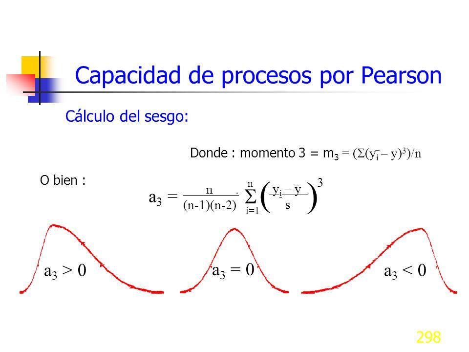 298 Capacidad de procesos por Pearson Cálculo del sesgo: Donde : momento 3 = m 3 = ( (y i – y) 3 )/n a 3 = n. (n-1)(n-2) i=1 n ( ) y i – y s 3 O bien