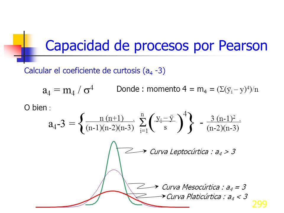 299 Capacidad de procesos por Pearson Calcular el coeficiente de curtosis (a 4 -3) a 4 = m 4 / 4 Donde : momento 4 = m 4 = ( (y i – y) 4 )/n a 4 -3 =