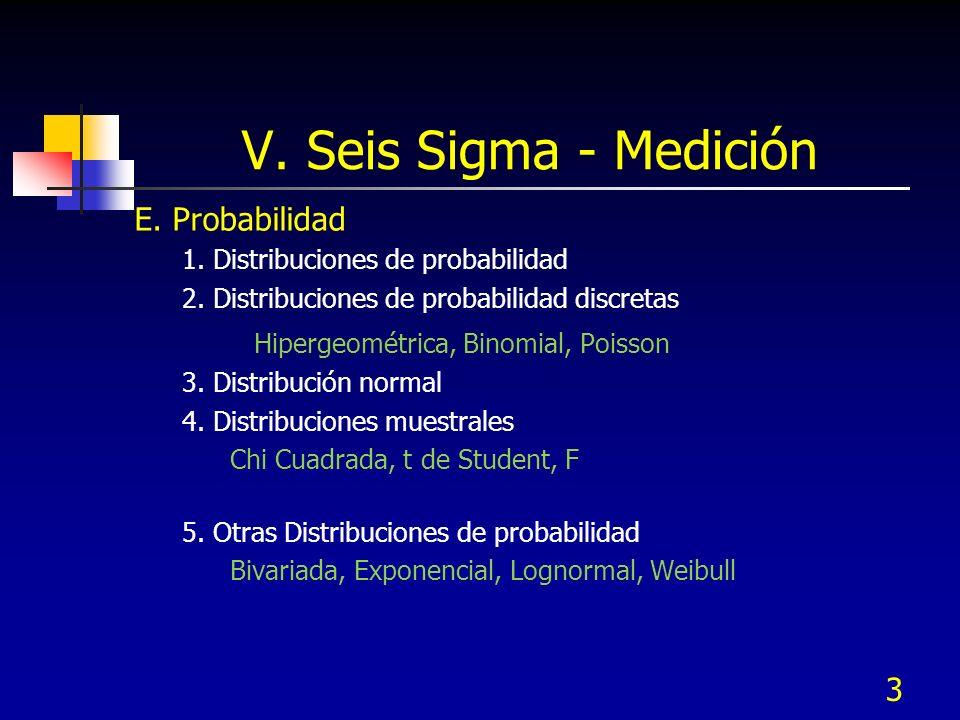 3 V. Seis Sigma - Medición E. Probabilidad 1. Distribuciones de probabilidad 2. Distribuciones de probabilidad discretas Hipergeométrica, Binomial, Po