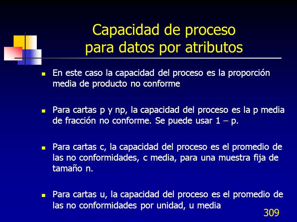 309 Capacidad de proceso para datos por atributos En este caso la capacidad del proceso es la proporción media de producto no conforme Para cartas p y