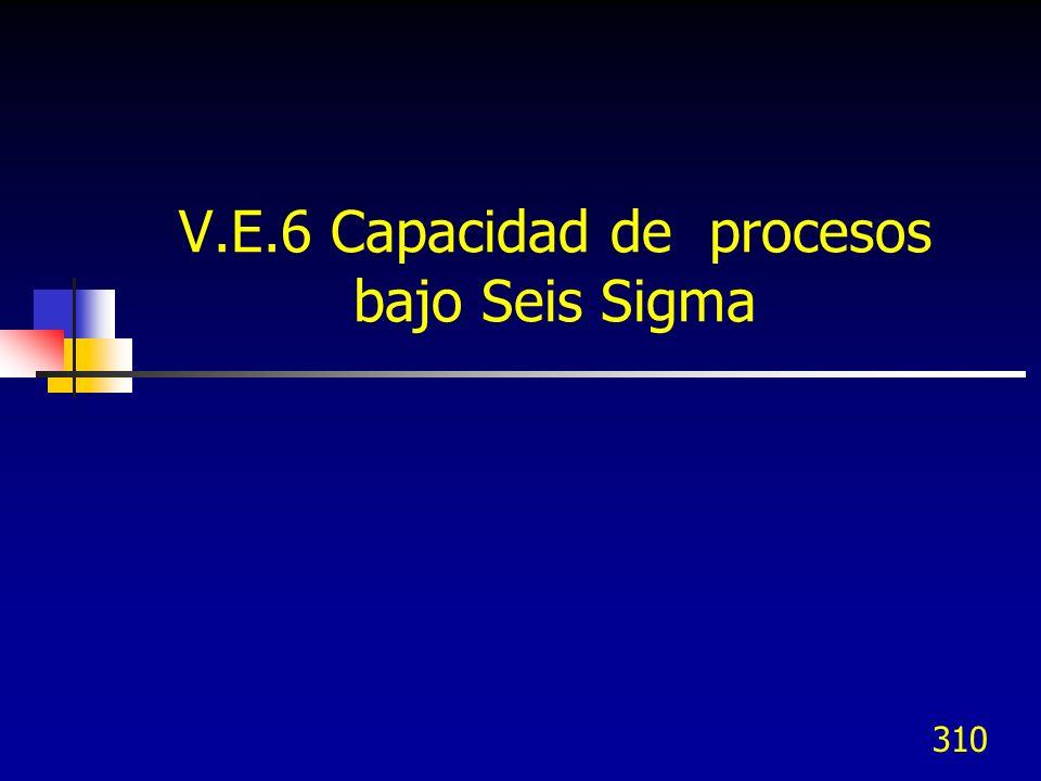 310 V.E.6 Capacidad de procesos bajo Seis Sigma