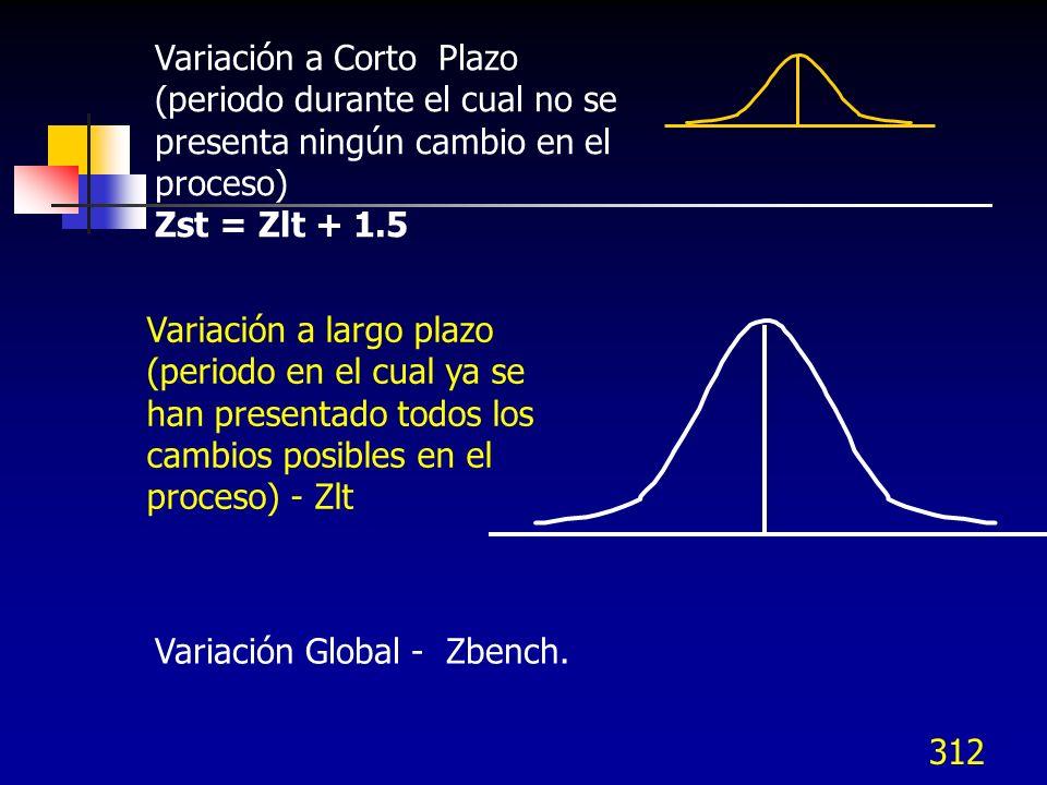 312 Variación a Corto Plazo (periodo durante el cual no se presenta ningún cambio en el proceso) Zst = Zlt + 1.5 Variación a largo plazo (periodo en e