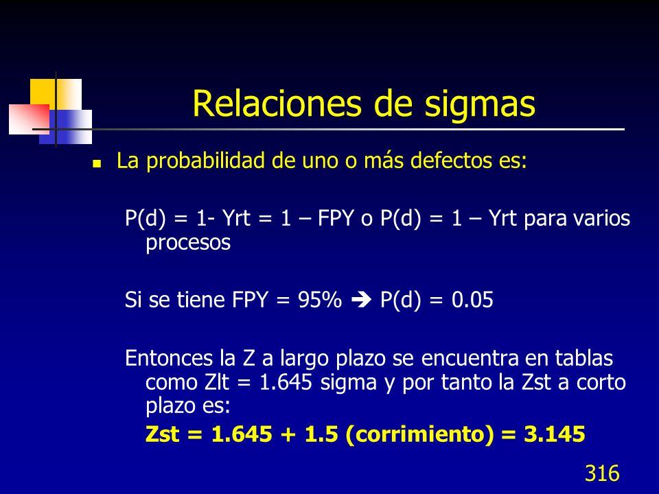 316 Relaciones de sigmas La probabilidad de uno o más defectos es: P(d) = 1- Yrt = 1 – FPY o P(d) = 1 – Yrt para varios procesos Si se tiene FPY = 95%