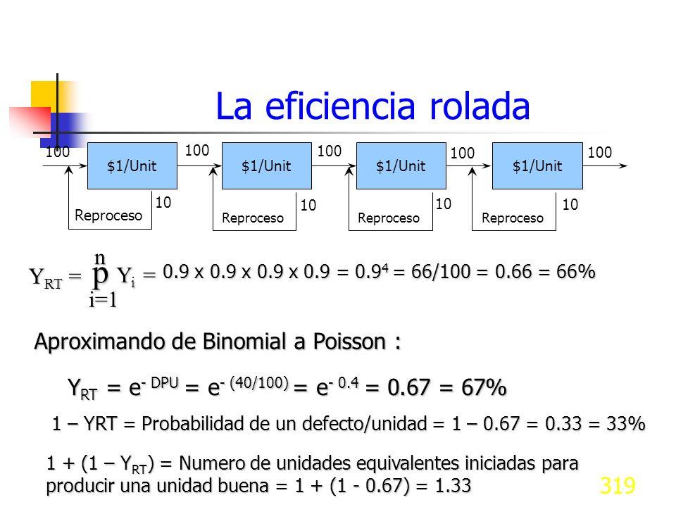 319 La eficiencia rolada $1/Unit 100 10 Reproceso 100 10 1 – YRT = Probabilidad de un defecto/unidad = 1 – 0.67 = 0.33 = 33% 1 + (1 – Y RT ) = Numero