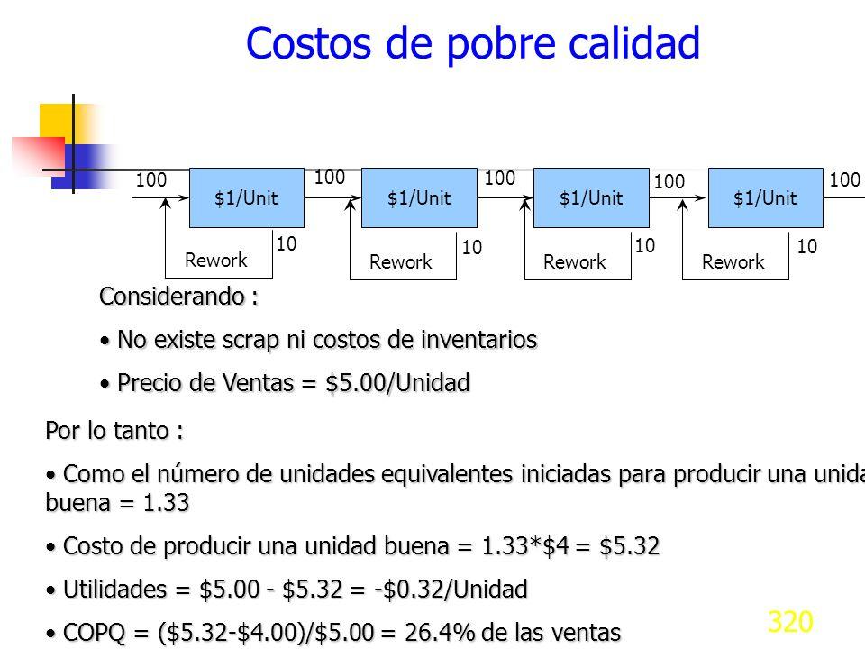 320 Costos de pobre calidad $1/Unit 100 10 Rework 100 10 Considerando : No existe scrap ni costos de inventarios No existe scrap ni costos de inventar