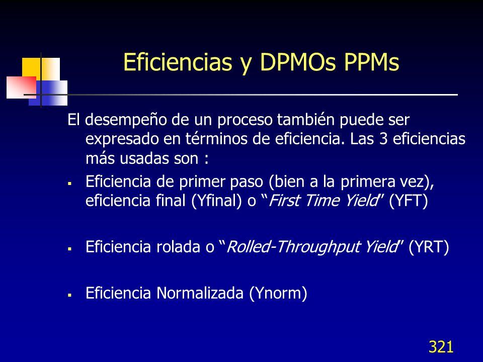 321 Eficiencias y DPMOs PPMs El desempeño de un proceso también puede ser expresado en términos de eficiencia. Las 3 eficiencias más usadas son : Efic