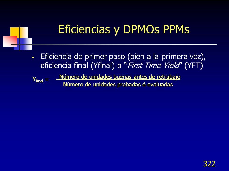 322 Eficiencias y DPMOs PPMs Eficiencia de primer paso (bien a la primera vez), eficiencia final (Yfinal) o First Time Yield (YFT) Y final = Número de
