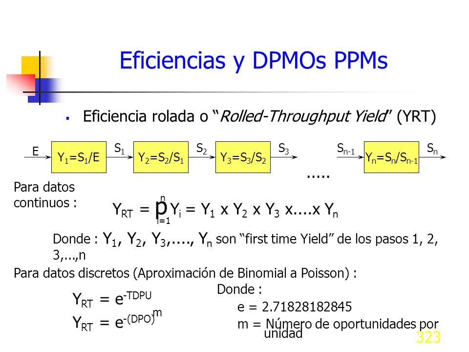 323 Eficiencias y DPMOs PPMs Eficiencia rolada o Rolled-Throughput Yield (YRT) Y 1 =S 1 /EY 2 =S 2 /S 1 Y 3 =S 3 /S 2 Y n =S n /S n-1..... E S 1 S 2 S