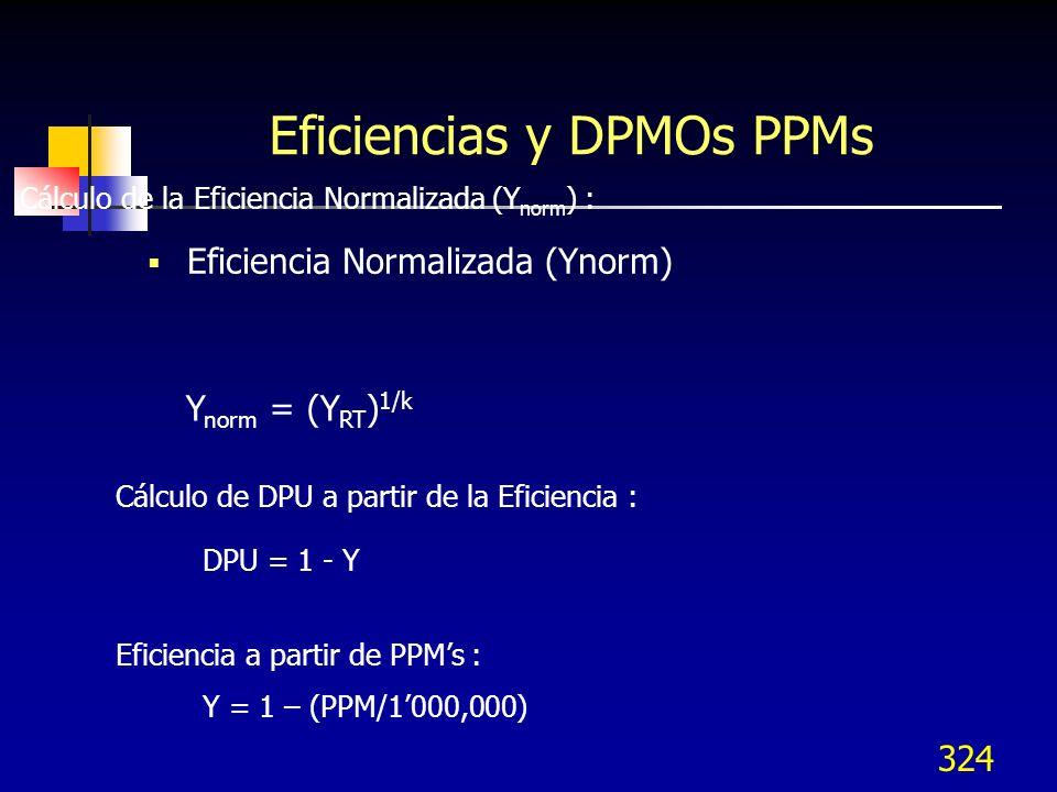 324 Eficiencias y DPMOs PPMs Eficiencia Normalizada (Ynorm) Y norm = (Y RT ) 1/k Cálculo de DPU a partir de la Eficiencia : DPU = 1 - Y Eficiencia a p