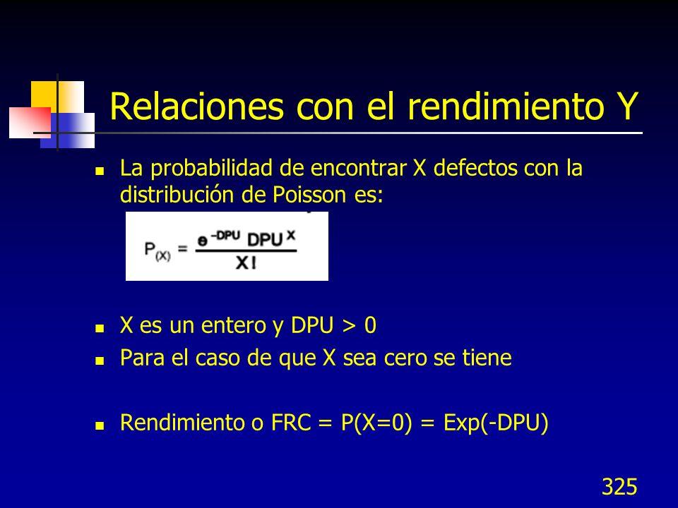 325 Relaciones con el rendimiento Y La probabilidad de encontrar X defectos con la distribución de Poisson es: X es un entero y DPU > 0 Para el caso d