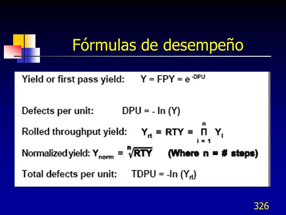 326 Fórmulas de desempeño